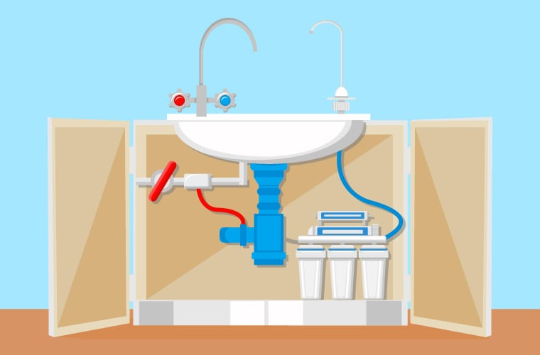 Best Under Sink Water Filters in 2021 – (Tested & Reviewed)
