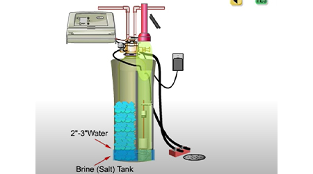 Water Softener Problems Water In Salt Tank