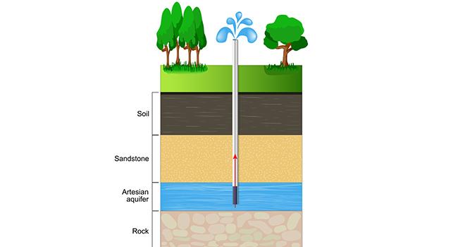 Aquifer water level